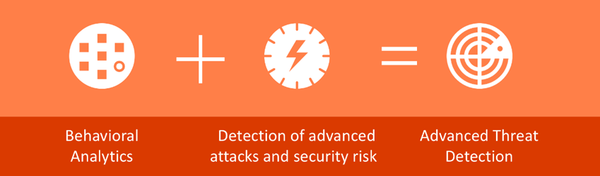 Microsoft Advanced Threat Analytics Banner